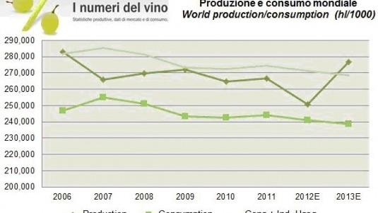 Cucù, il consumo italiano non c'è più