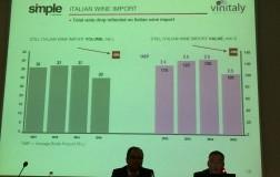 La crisi russa e il vino italiano